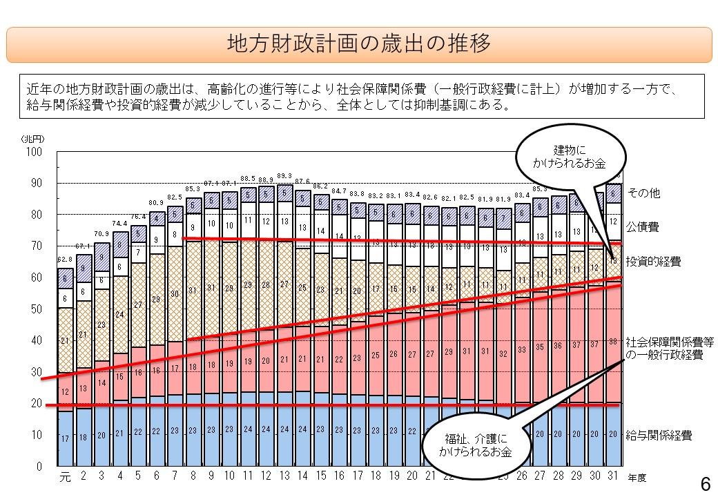 190905講義資料(和田)