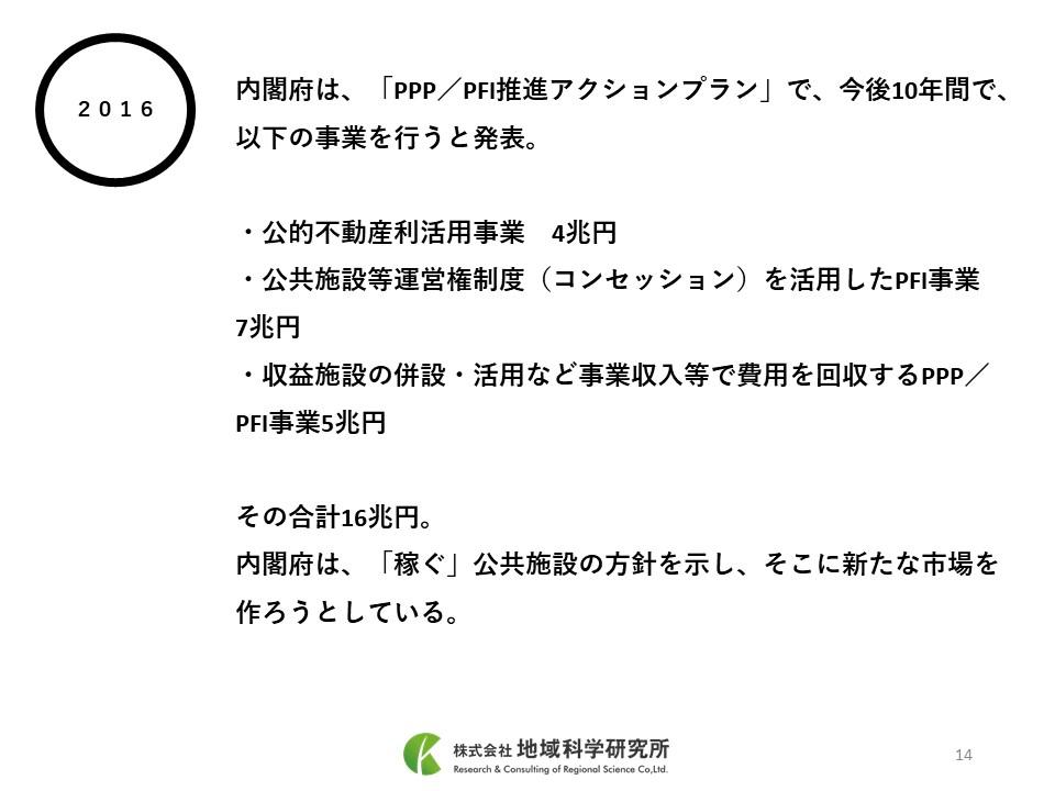 20191129_鶴見タウンシミュレーション12月3日資料